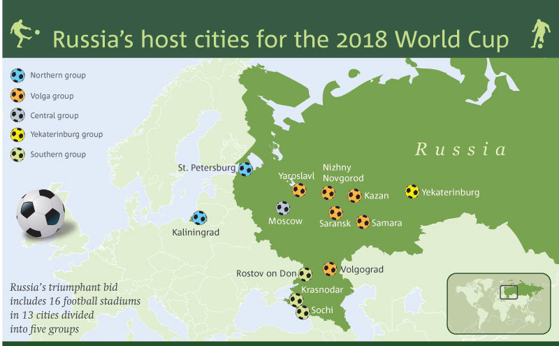 World Cup 2018 Groups Cities
